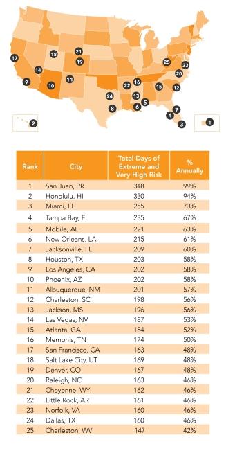 (4) US Map of 25 Top UV Danger Zones